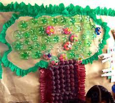 atividades com reciclados